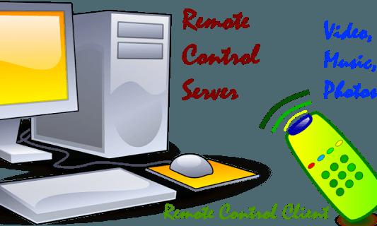 Remote Control Pc screenshot 2